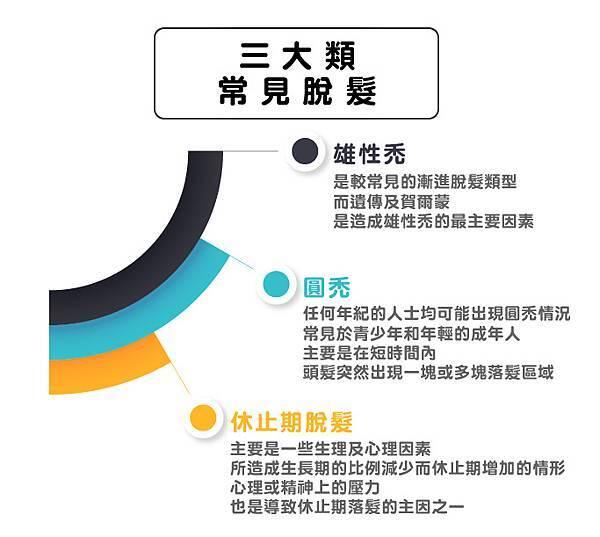 fb小編-2-06