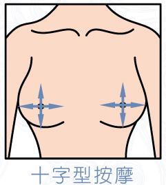 台中隆乳|台中隆乳術後按摩05