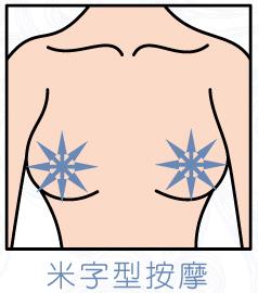 台中隆乳|台中隆乳術後按摩06