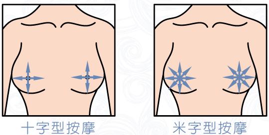 台中隆乳|台中隆乳術後按摩07