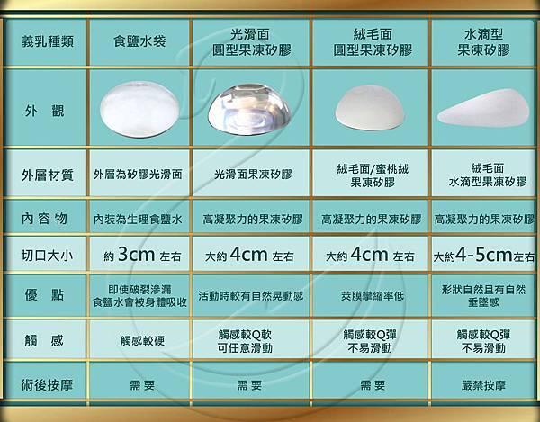 台中隆乳手術方式|隆乳權威推薦|菲仕美診所