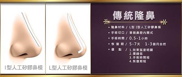 台中隆鼻 |隆鼻權威推薦|菲仕美診所