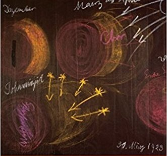 R.S 1923 Blackboard drawing