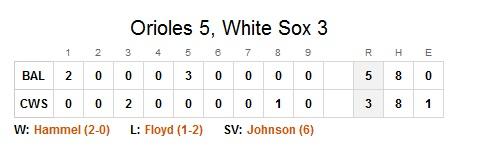 0420金鶯VS白襪(比賽結果)