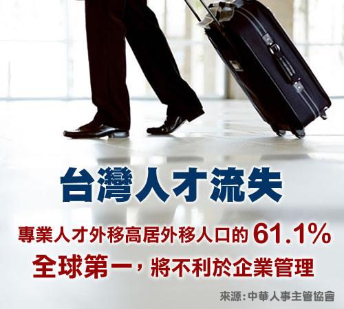 【人資觀察站】2021年台灣恐成全球最缺人才的國家!專家:用「幸福」突破流才困境!(104.2.12)