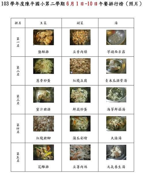 陳平國小6月菜色排行榜(照片)-1