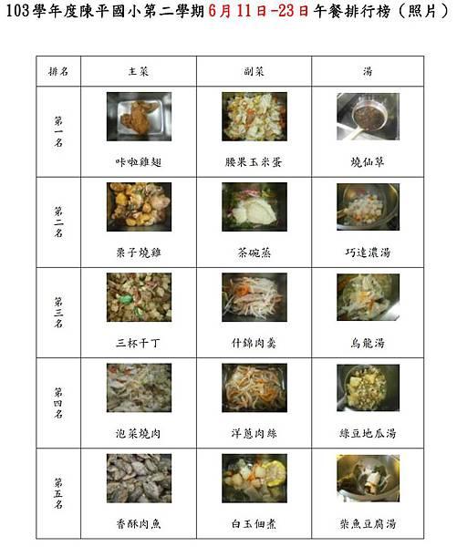 陳平國小6月菜色排行榜(照片)-2