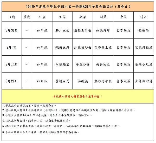 8.9月蔬食日菜單