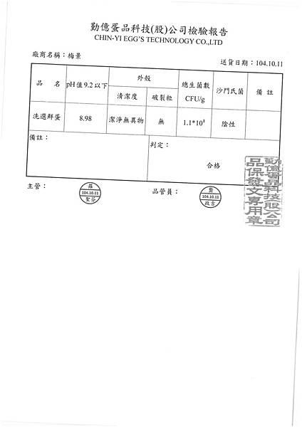 1041012蛋檢