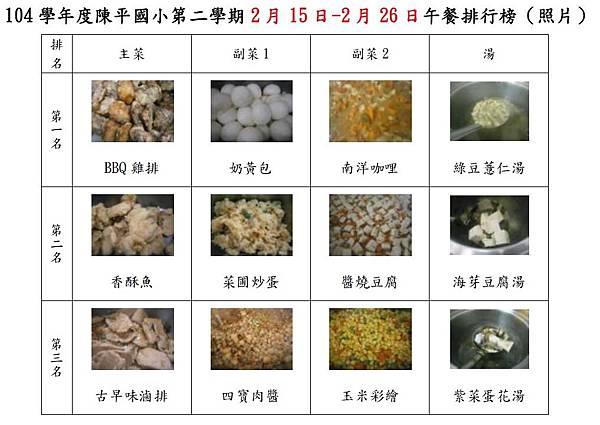 菜色排行榜0215-0226(照片).jpg