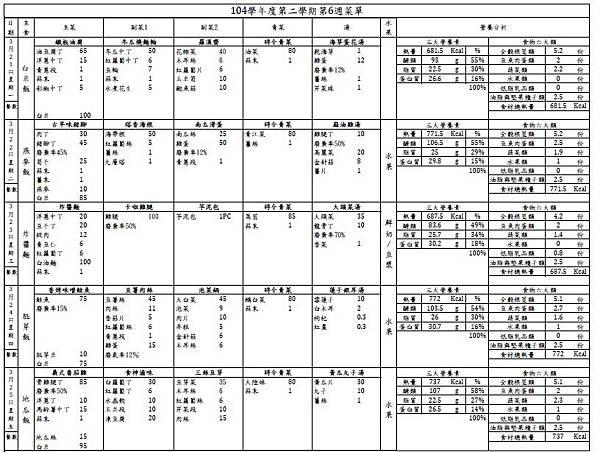 陳平第六週0321-0325.jpg