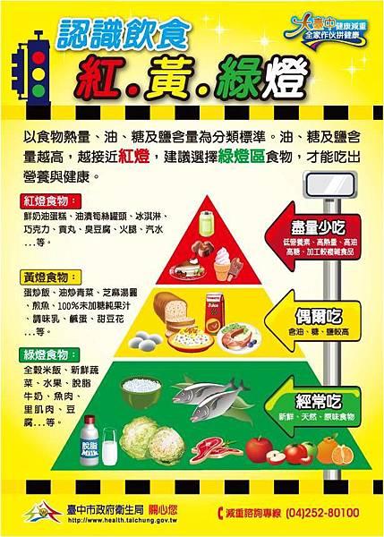 飲食紅綠燈.jpg