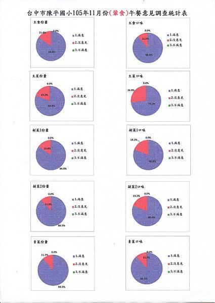 陳平11月葷451.jpg