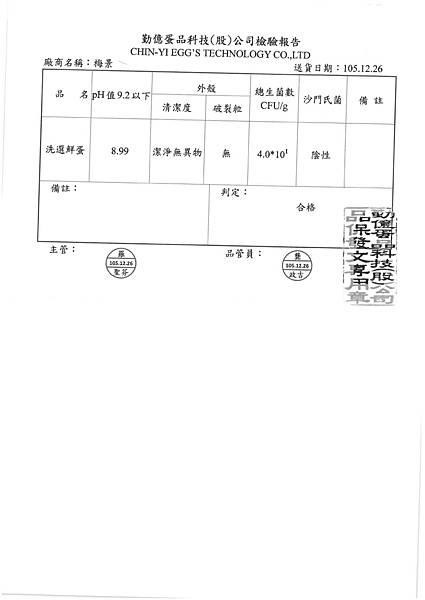 1051227蛋檢.jpg