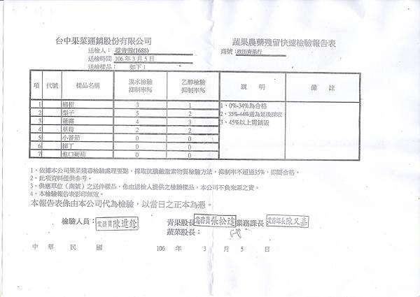 水果檢驗106.03.09-1.jpg