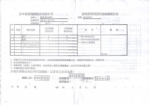 水果檢驗106.03.09-2.jpg