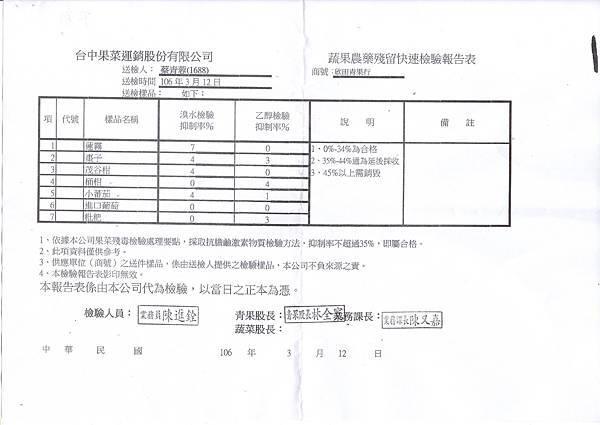 水果檢驗106.03.16-1.jpg