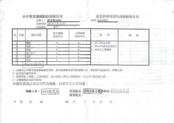水果檢驗106.03.16-2.jpg