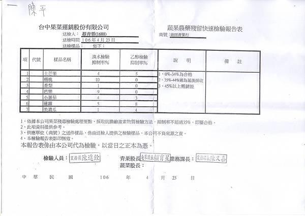 水果檢驗1060427-1.jpg