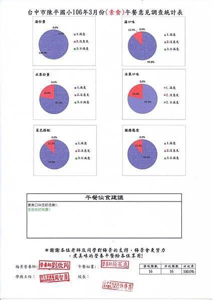 3月滿意度調查表-4.jpg