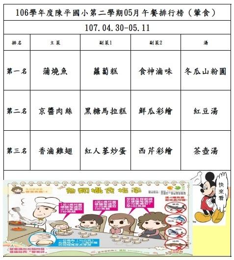 106年第二學期05月菜單排行榜結果_陳平(0430-0511).jpg
