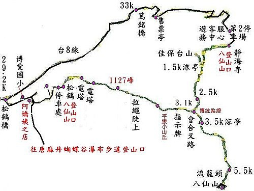 松鶴到八仙山登山步道略圖