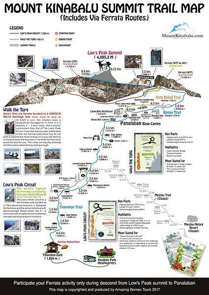 mount_kinabalu_summit_trail_map_amazing_borneo