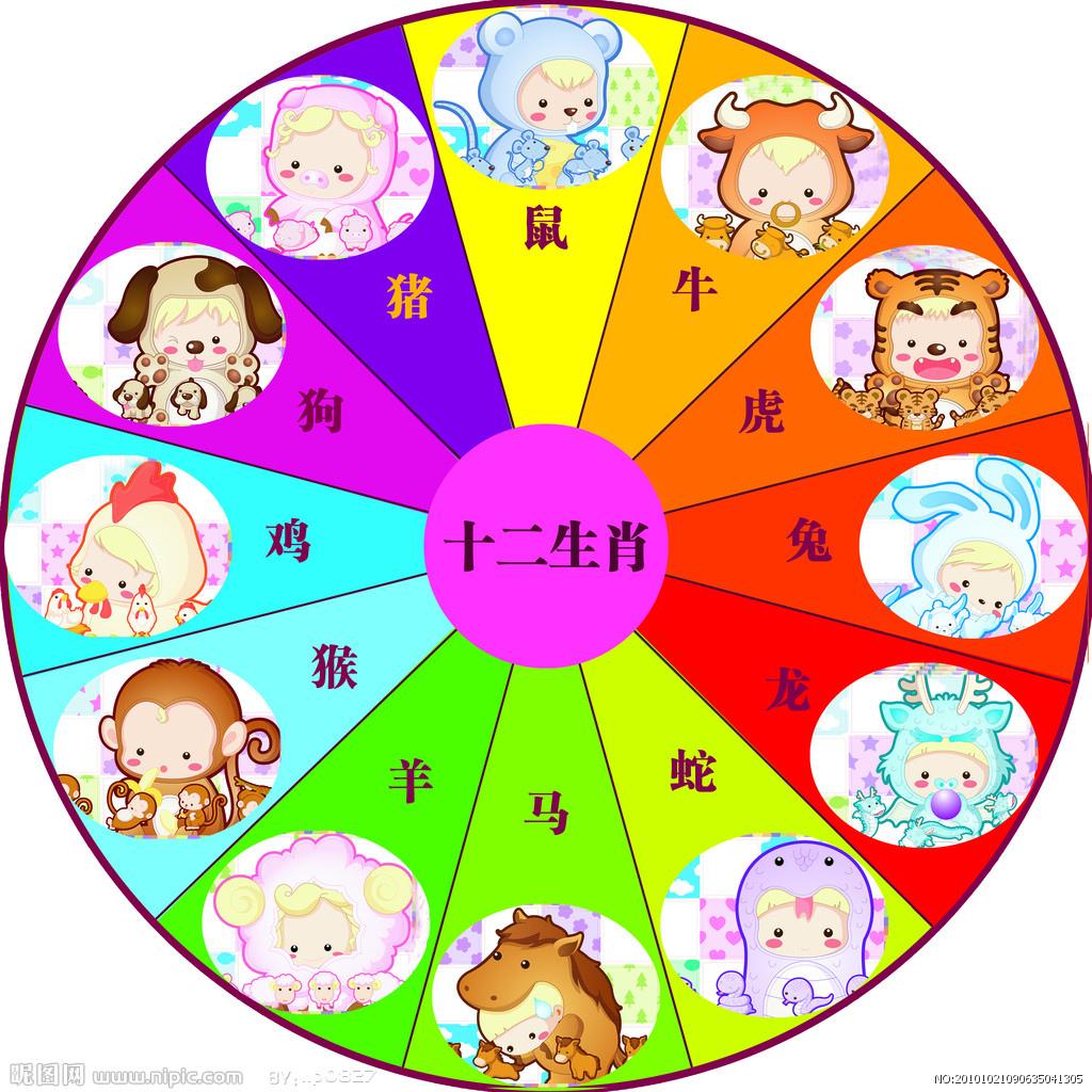 Zodiac_animals-1024x1024.jpg