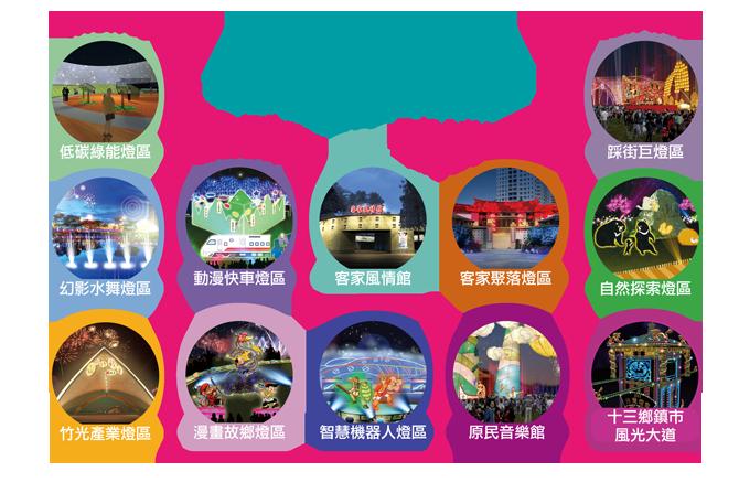 2013台灣颩燈會鬥熱鬧