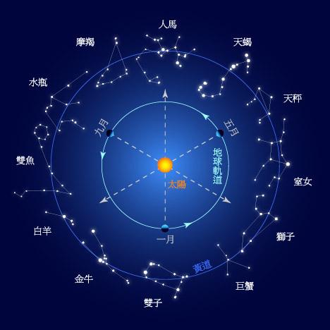 12star-zodiac468.jpg