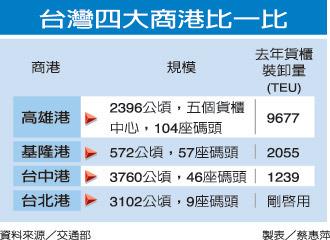台北港貨櫃中心啟用-3.jpg
