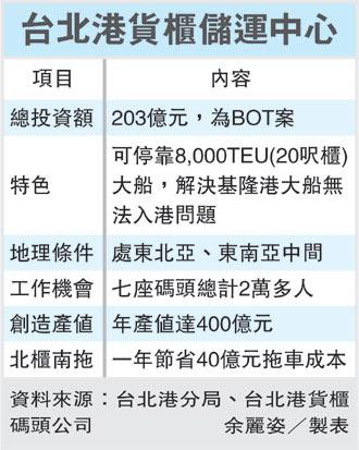 台北港貨櫃中心啟用-6.jpg