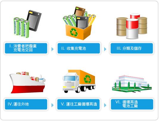 電池rechargebatter_product_img03.jpg