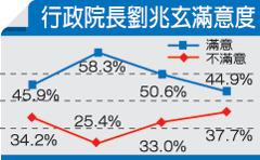 520-失業率不降 633政見最大遺憾-1.jpg