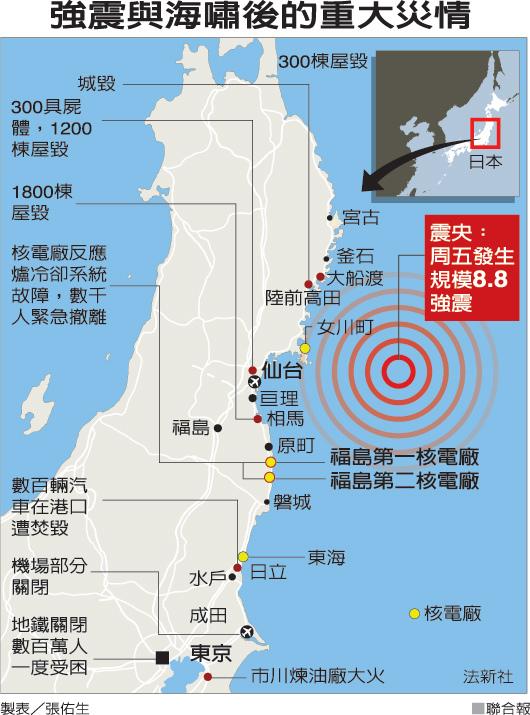 311日本9.0強震_強震與海嘯後的重大災情.jpg