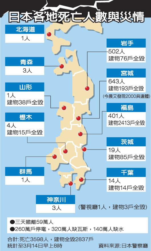 日本各地死亡人數與災情(截至3.14).jpg