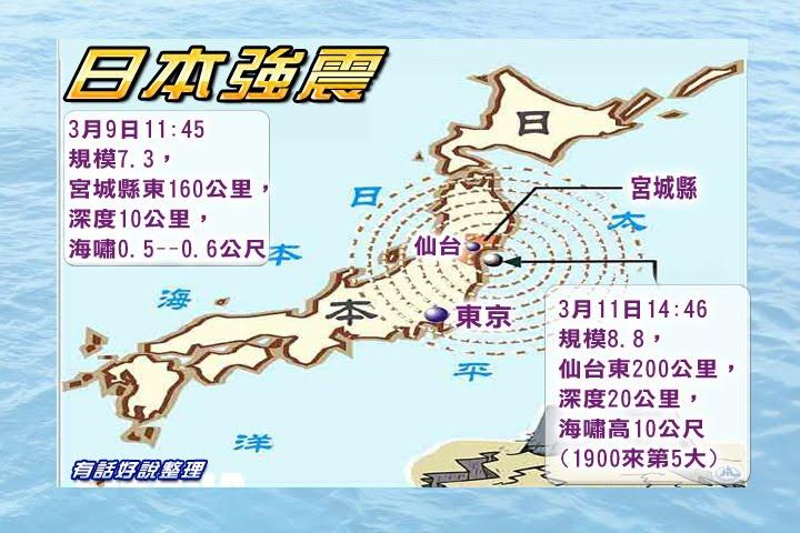 311日本8.8強震_引發大海嘯.jpg
