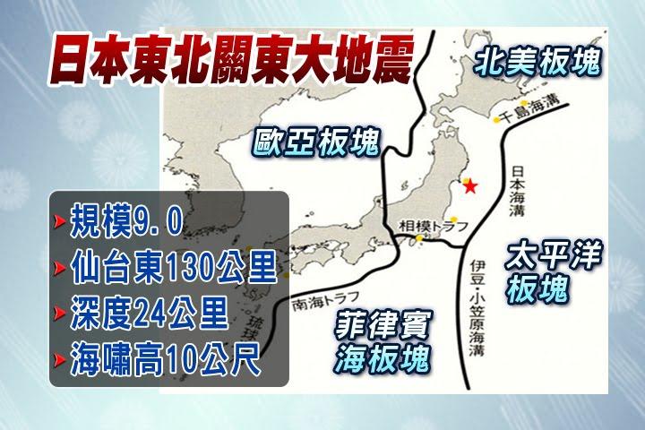 311日本9.0強震_日本東北地區發生芮氏規模9.0超級強震.jpg
