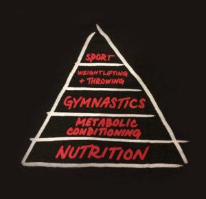 nutrition-pyramid-300x290-300x290.jpg
