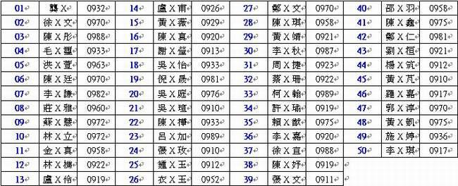 0901交流會入選名單_中圖