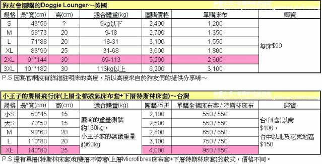 DL & 小王子.jpg