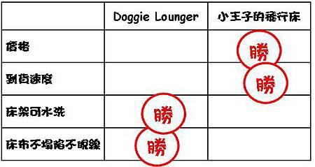 DL v 小王子.JPG