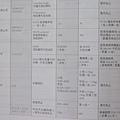 2011寵物展-好康報6.jpg