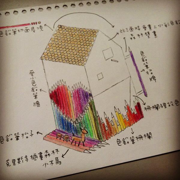 台中勤美綠圈圈夏日藝術祭_為城市加溫_百鳥開店計畫_z@克里斯多插畫森林