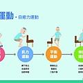 2課後好文-肢體動動共5頁_頁面_1 (1).jpg