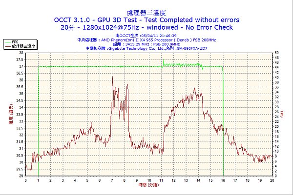 2011-04-05-21h46-CPU3.png