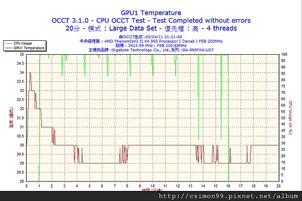 2011-04-05-21h21-GPU1.png
