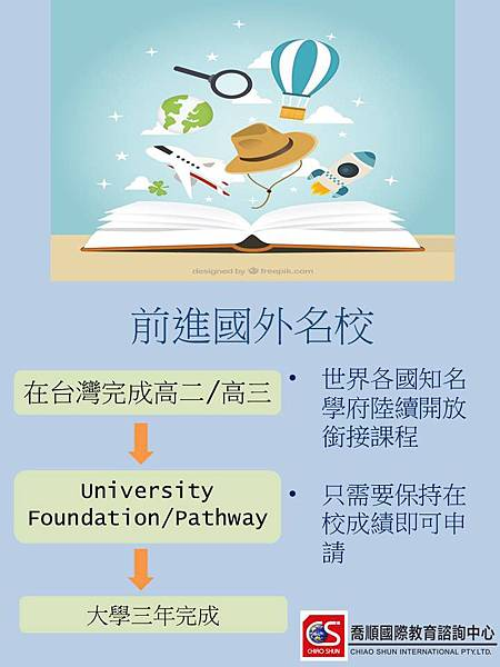 University Pathway_Detail Version_Peggy_20151223.jpg