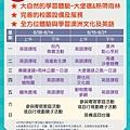 2016 喬順親子遊學團Flyer第二頁_20160308.jpg