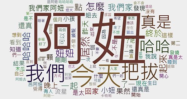 fb文字雲.png